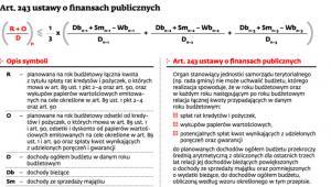 Art. 243 ustawy o finansach publicznych