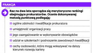 Jak oceniani są prokuratorzy w innych krajach UE