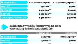 Co zaleca dyrektor IS w Białymstoku