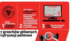 7  grzechów głównych cyfryzacji państwa