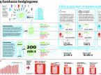 Fundusze hedgingowe: Piraci gospodarki
