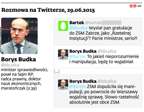 Rozmowa na Twiterze, 29.06.2015