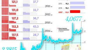 Polskie banki i frank