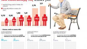 Jak zadłużają się emeryci