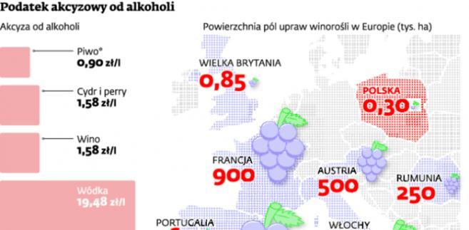 Podatek akcyzowy od alkoholi