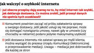 Jak walczyć i szybkość internetu