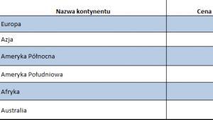 Zestawienie średnich cen biletów na każdy z kontynentów w 2012 roku. Źródło: FRU.PL.