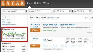 Kayak.pl przewiduje ceny biletów lotniczych