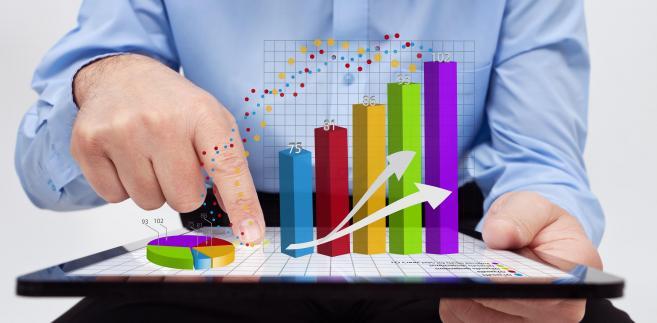 Ranking, raport, wykres