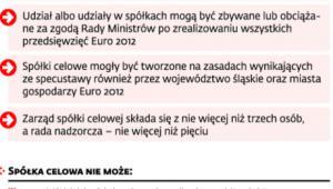 Spółki celowe na Euro 2012