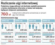 Upc Faktura Elektroniczna Gorące Tematy Zmiany W Vat Gazeta