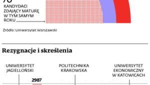 dr Lidia Czarkowska adiunkt w Katedrze Nauk Społecznych w Akademii Leona Koźmińskiego