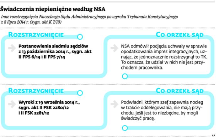 Świadczenia niepieniężne według NSA