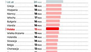 Odnawialne źródła energii w Europie i w Polsce