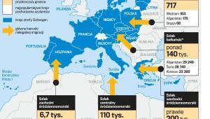 Liczba osób, które przekroczyły granice UE od poczatku roku