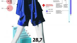 fb004518 Ożywienie w branży odzieżowo-obuwniczej. Firmy wchodzą na giełdę ...
