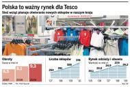 Tesco otworzy własne sklepy z odzieżą