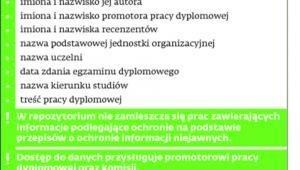Prawie każda praca trafi do ogólnopolskiej bazy