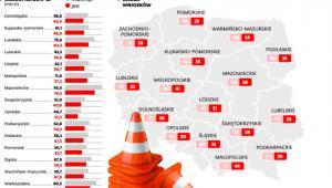 Samorządy wybudują mniej dróg