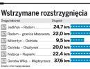 Rząd opóźnia budowę dróg szybkiego ruchu na EURO 2012