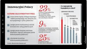 Innowacyjni Polacy