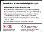 Zamówienia publiczne: arbitrzy będą podejmować uchwały