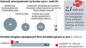 Długi po polsku