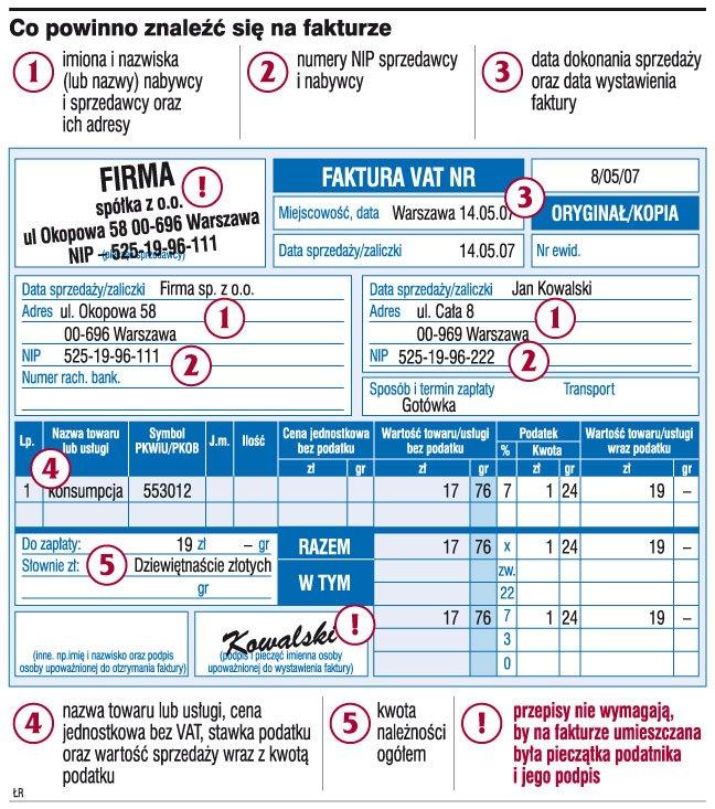 Faktura Nie Musi Zawierać Podpisu I Pieczątki Podatki Pit Cit