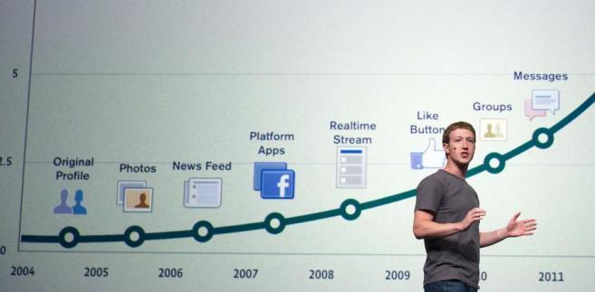 Obecny kurs akcji Facebooka jest wciąż znacznie niższy niż w chwili giełdowej premiery portalu